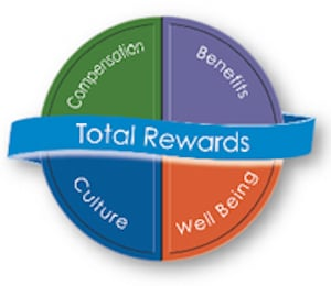 the power of rewards at industry international Financial reporting in the power and utilities industry 3 foreword international financial reporting standards (ifrs) provide the basis for company reporting in an.